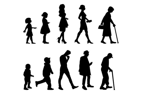 Growing Older: What to Expect Each Decade